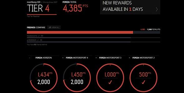 Forza Rewards - annonce