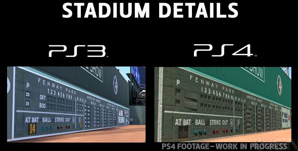 (Test FG – Jeux vidéo) MLB 14 The Show (PS4) #2