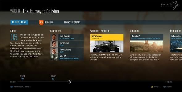 (Test FG – Jeux vidéo) Halo The Master Chief Collection #5
